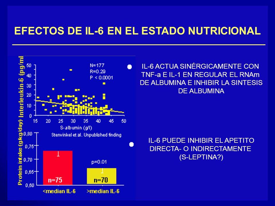 EFECTOS DE IL-6 EN EL ESTADO NUTRICIONAL