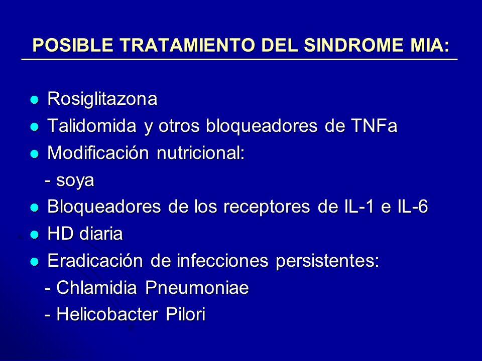 POSIBLE TRATAMIENTO DEL SINDROME MIA: