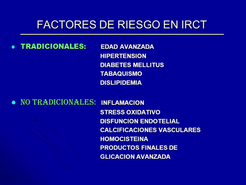 FACTORES DE RIESGO EN IRCT