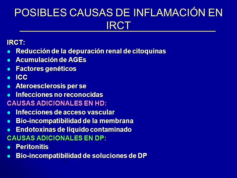 POSIBLES CAUSAS DE INFLAMACIÓN EN IRCT