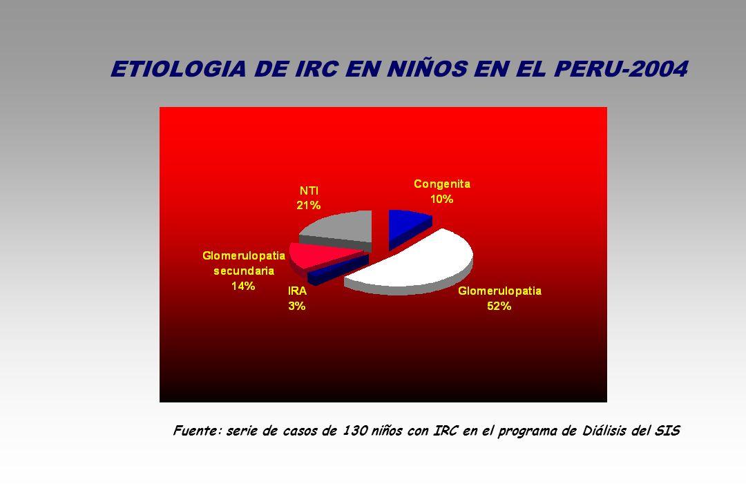 ETIOLOGIA DE IRC EN NIÑOS EN EL PERU-2004