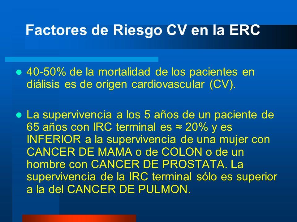 Factores de Riesgo CV en la ERC
