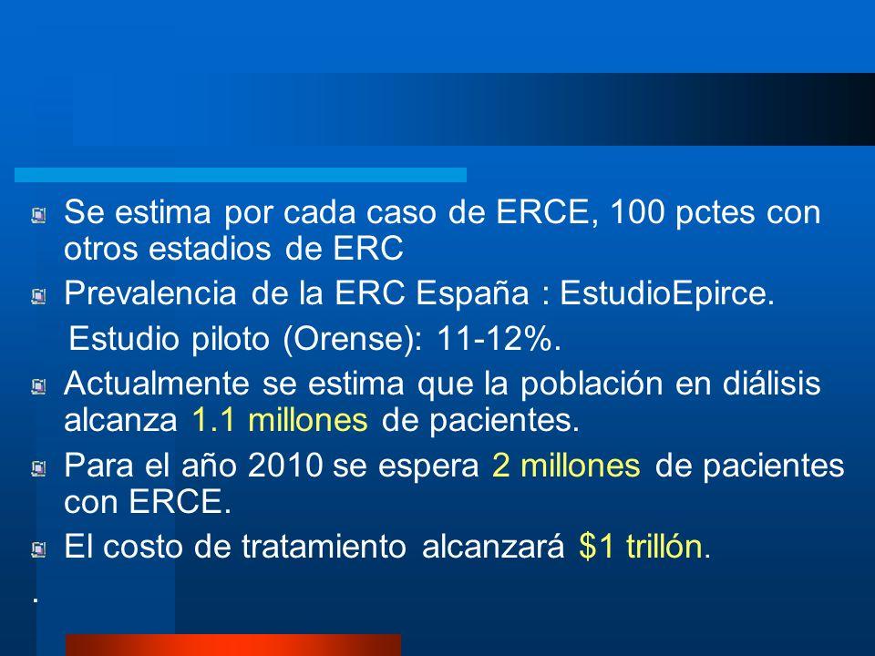 Se estima por cada caso de ERCE, 100 pctes con otros estadios de ERC