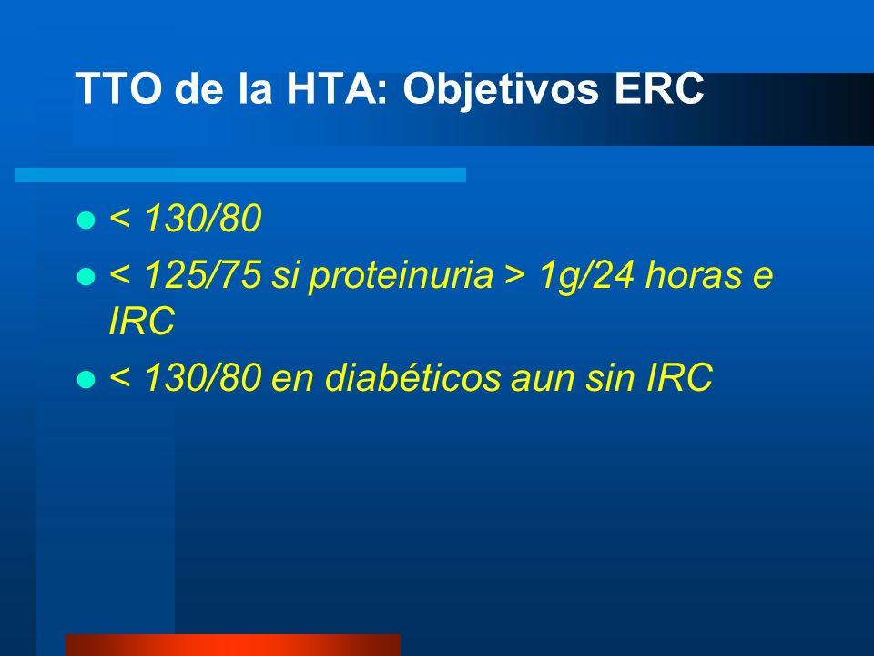 TTO de la HTA: Objetivos ERC