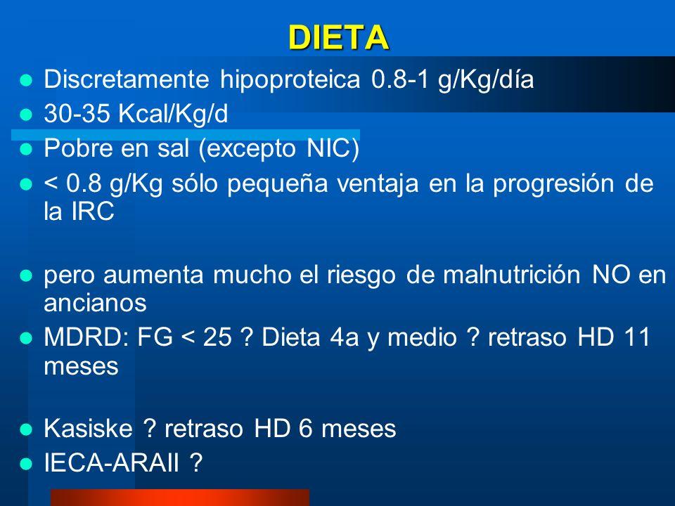 DIETA Discretamente hipoproteica 0.8-1 g/Kg/día 30-35 Kcal/Kg/d