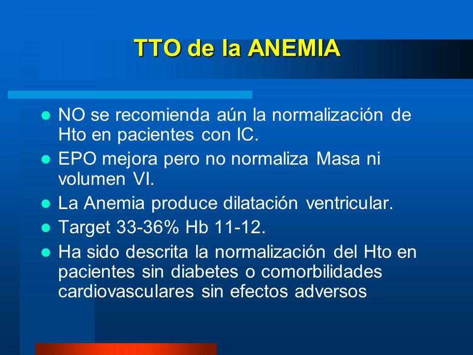 TTO de la ANEMIA NO se recomienda aún la normalización de Hto en pacientes con IC. EPO mejora pero no normaliza Masa ni volumen VI.