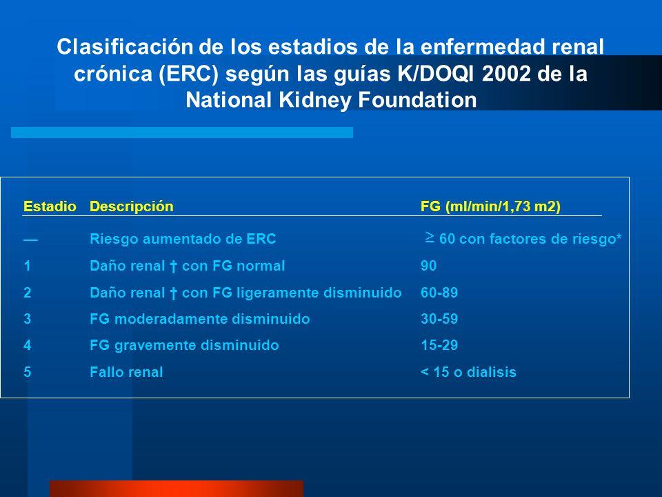 Clasificación de los estadios de la enfermedad renal crónica (ERC) según las guías K/DOQI 2002 de la National Kidney Foundation