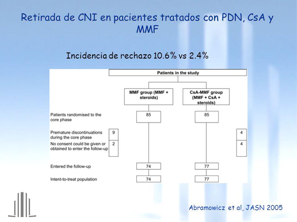 Retirada de CNI en pacientes tratados con PDN, CsA y MMF