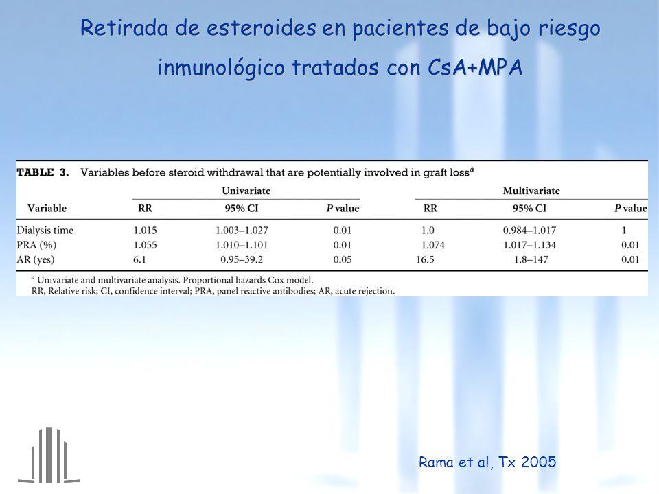 Retirada de esteroides en pacientes de bajo riesgo
