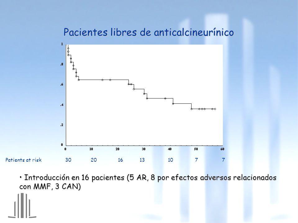 Pacientes libres de anticalcineurínico
