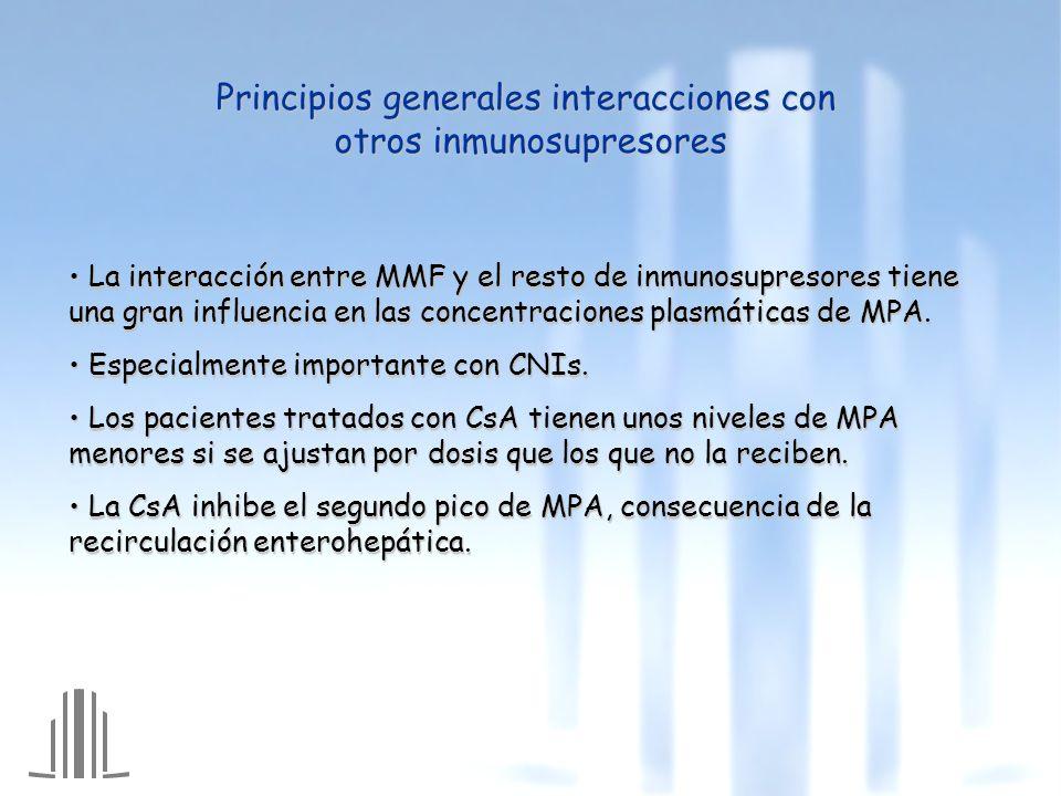 Principios generales interacciones con otros inmunosupresores