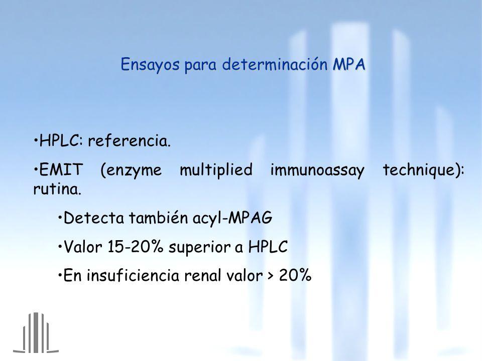 Ensayos para determinación MPA