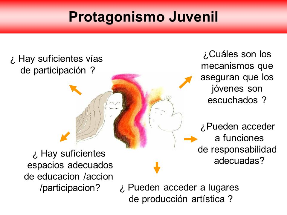 Protagonismo Juvenil ¿Cuáles son los mecanismos que aseguran que los jóvenes son escuchados ¿ Hay suficientes vías.