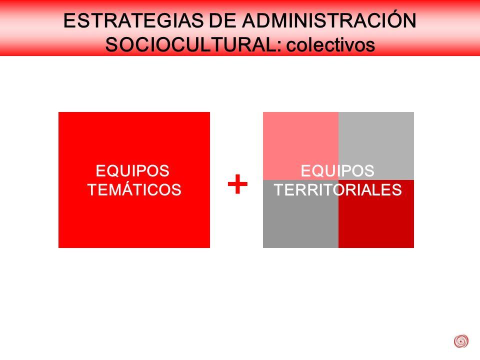 ESTRATEGIAS DE ADMINISTRACIÓN SOCIOCULTURAL: colectivos