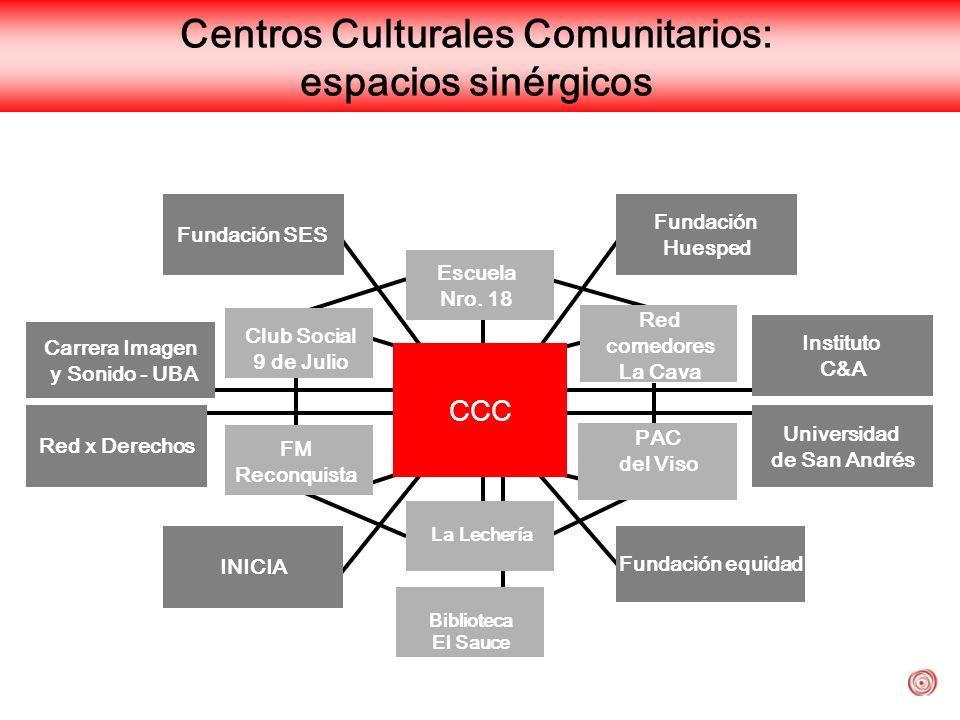 Centros Culturales Comunitarios: