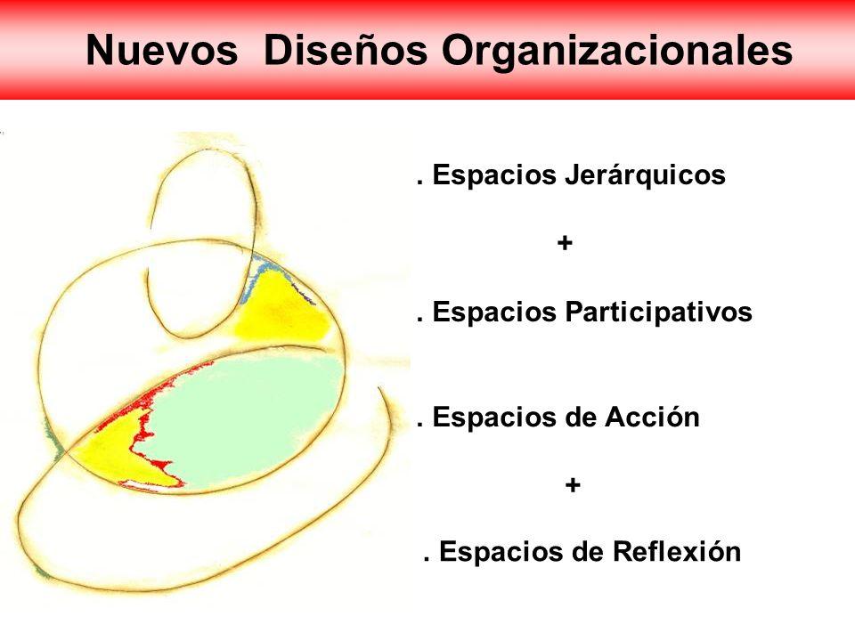 Nuevos Diseños Organizacionales
