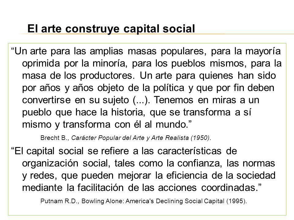 El arte construye capital social