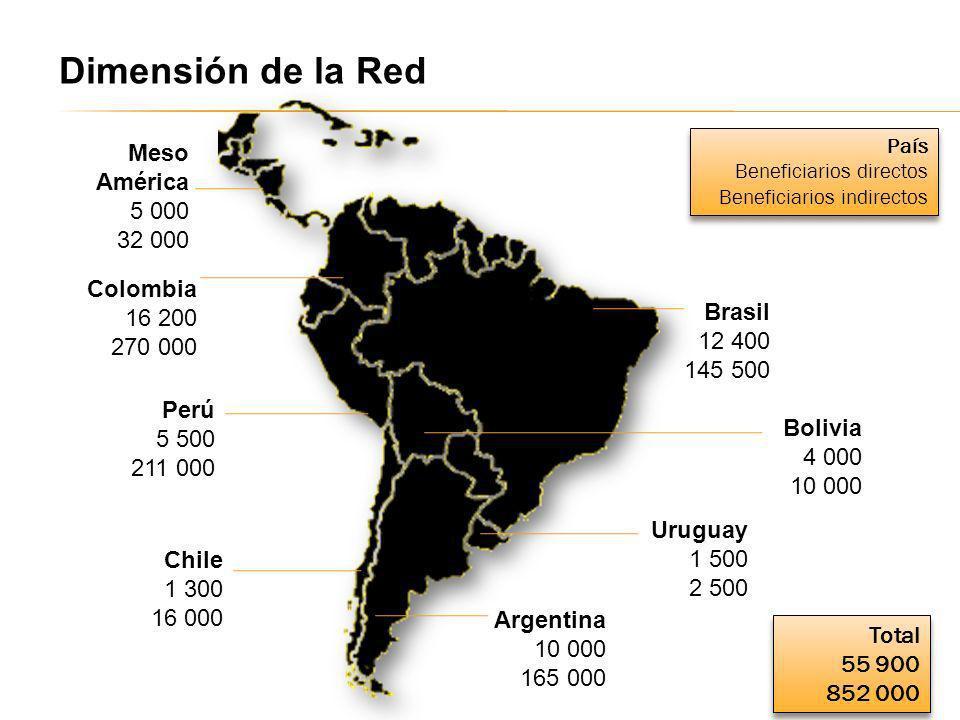 Dimensión de la Red Meso América 5 000 32 000 Colombia 16 200 270 000
