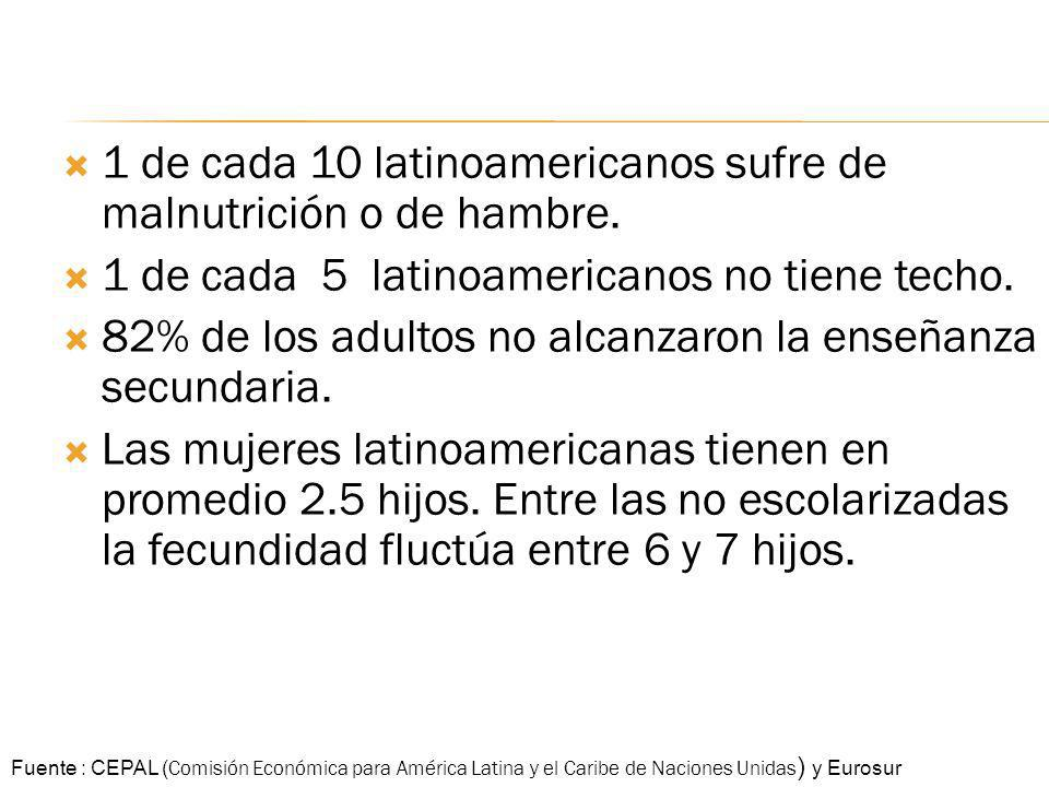 1 de cada 10 latinoamericanos sufre de malnutrición o de hambre.
