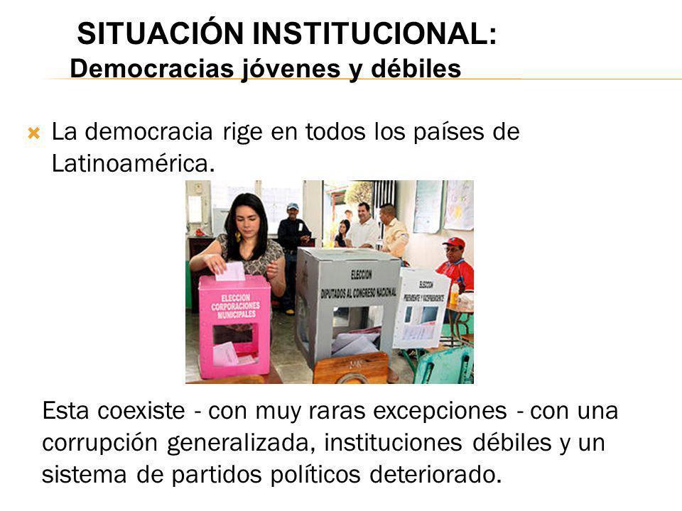 SITUACIÓN INSTITUCIONAL: Democracias jóvenes y débiles