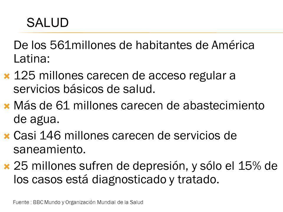 De los 561millones de habitantes de América Latina: