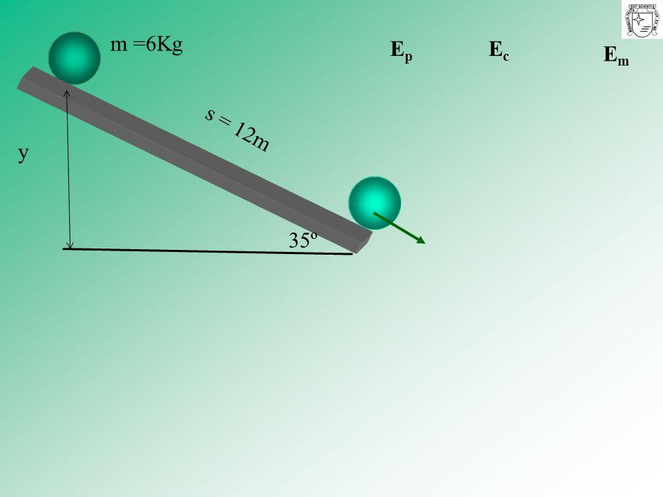 m =6Kg y Ep Ec Em s = 12m 35º