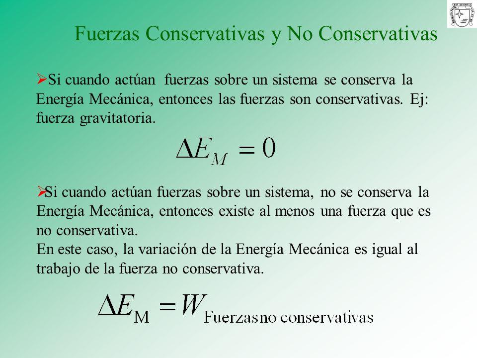 Fuerzas Conservativas y No Conservativas