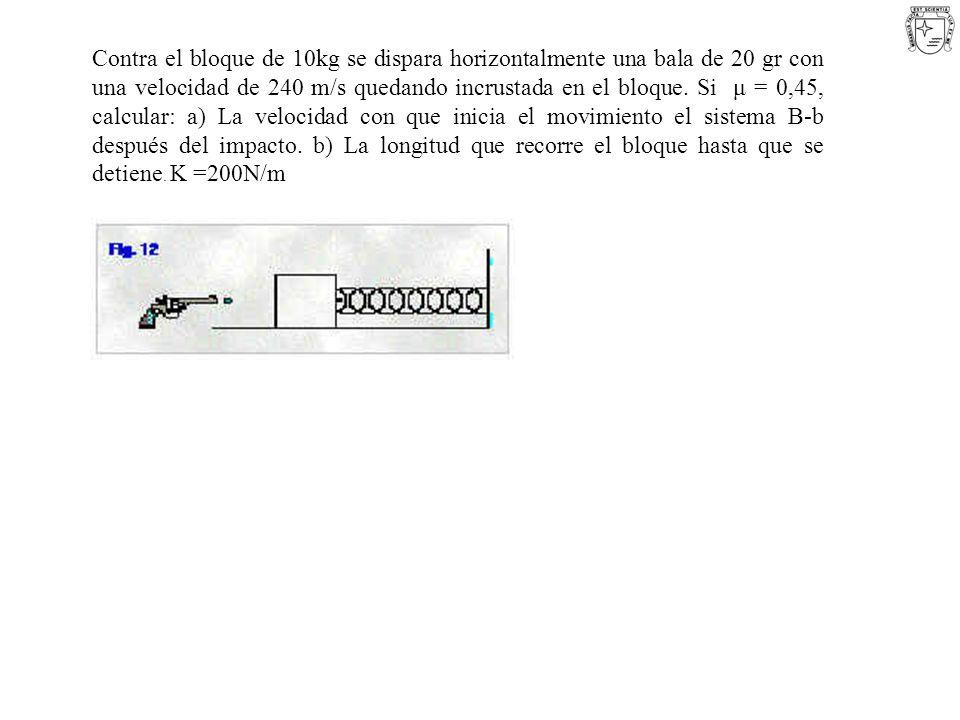Contra el bloque de 10kg se dispara horizontalmente una bala de 20 gr con una velocidad de 240 m/s quedando incrustada en el bloque.