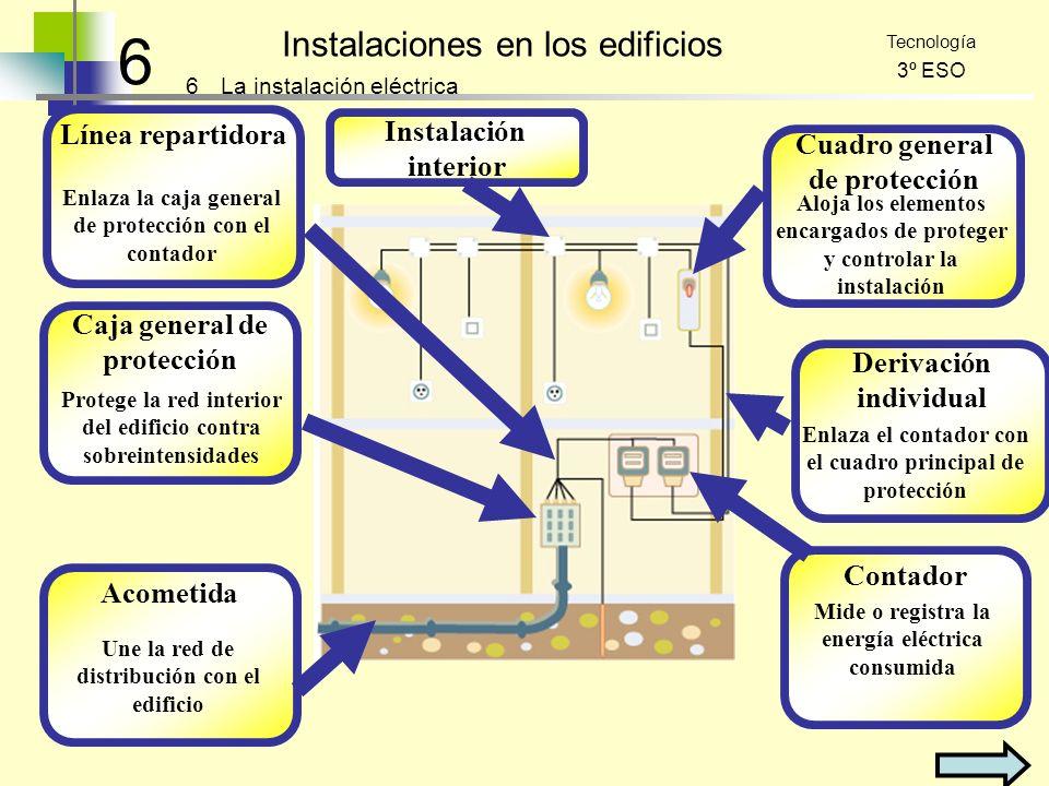 6 Instalaciones en los edificios Línea repartidora Instalación
