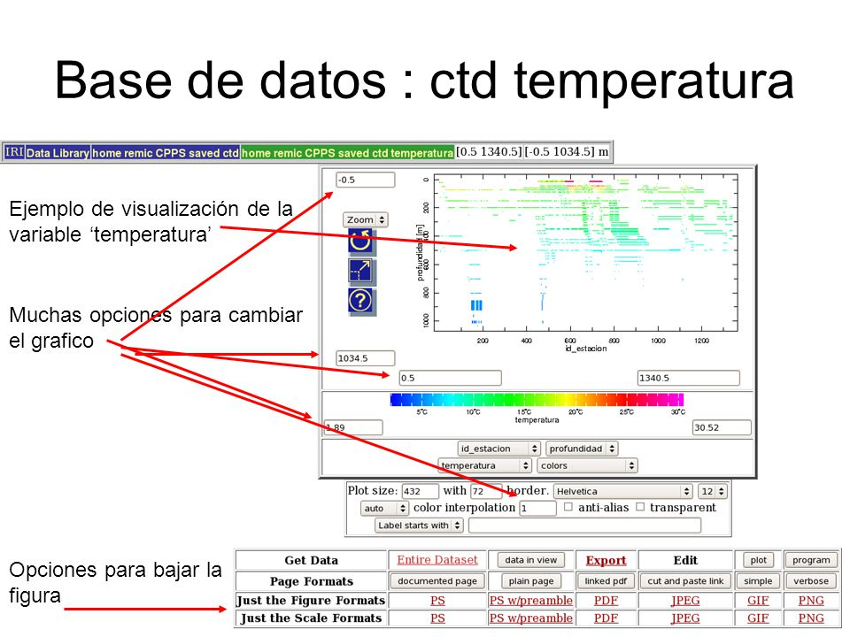 Base de datos : ctd temperatura