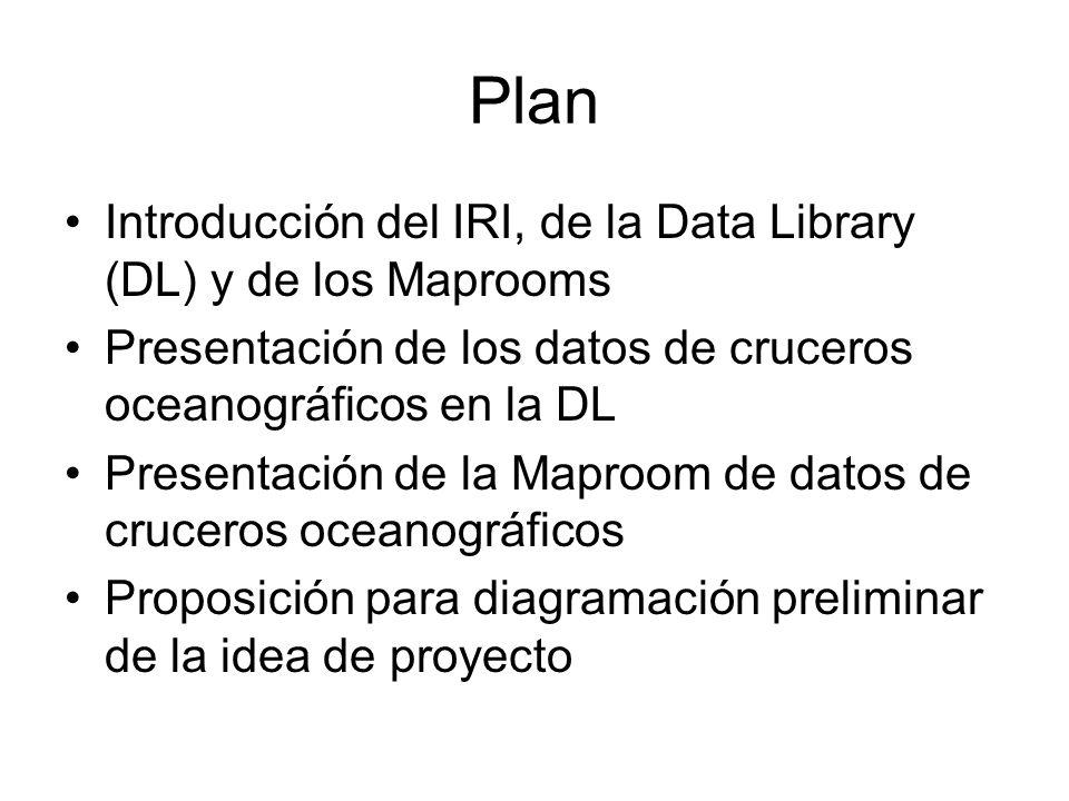 Plan Introducción del IRI, de la Data Library (DL) y de los Maprooms