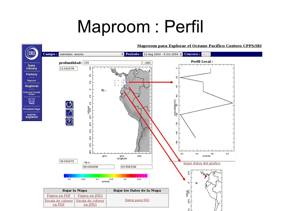 Maproom : Perfil