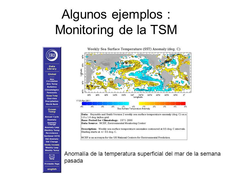 Algunos ejemplos : Monitoring de la TSM