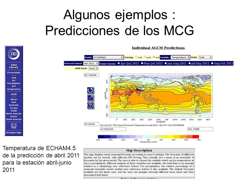 Algunos ejemplos : Predicciones de los MCG