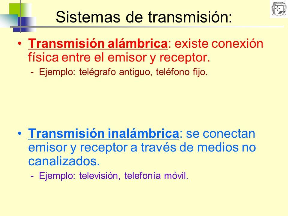 Sistemas de transmisión:
