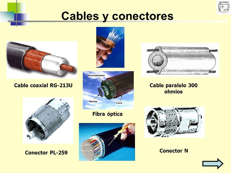 Cables y conectores Cable coaxial RG-213U Cable paralelo 300 ohmios