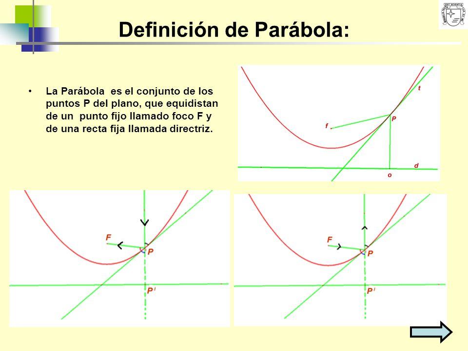 Definición de Parábola: