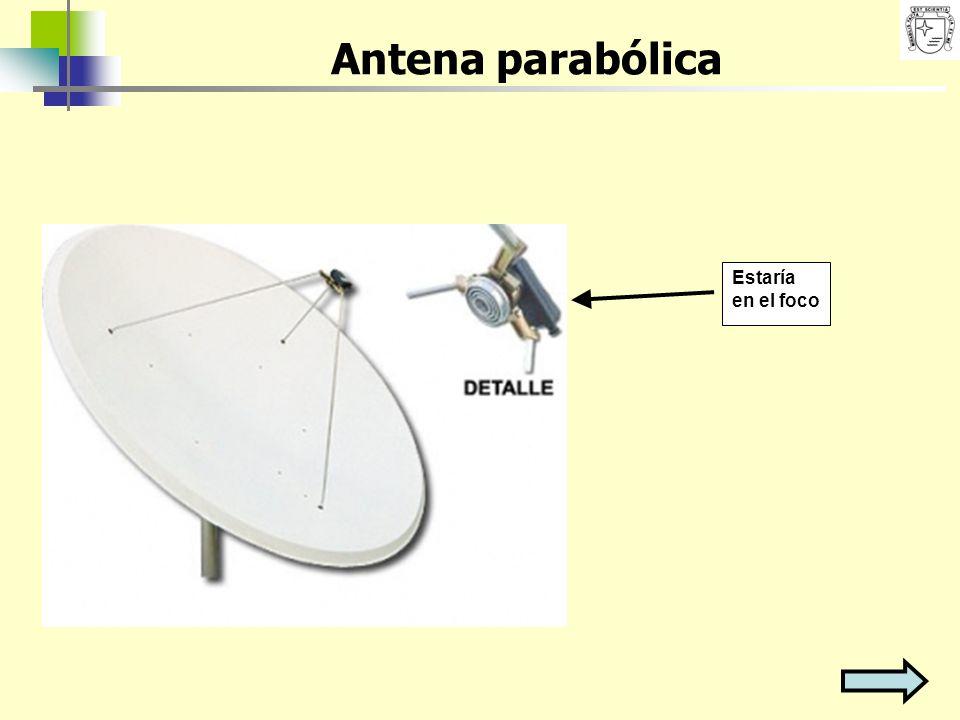 Antena parabólica Estaría en el foco