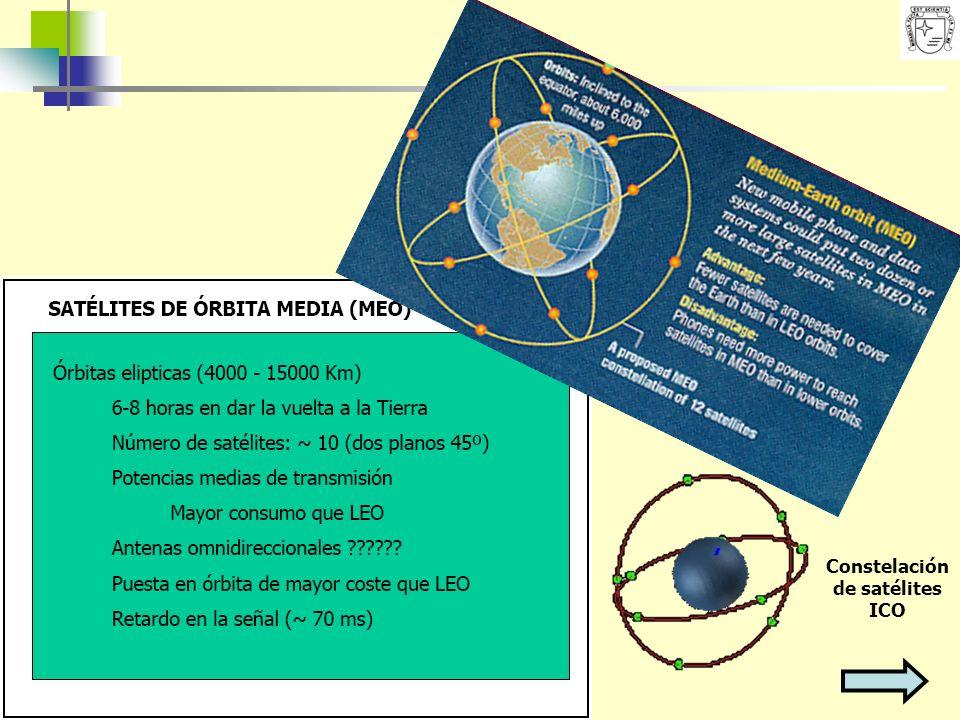 Constelación de satélites ICO