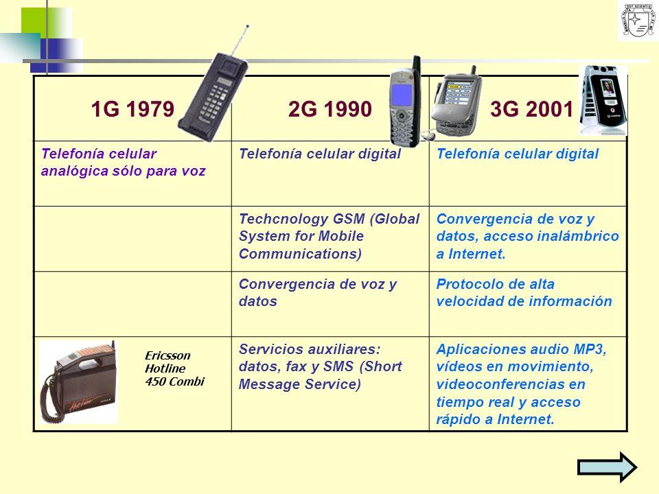 1G 1979 2G 1990 3G 2001 Telefonía celular analógica sólo para voz
