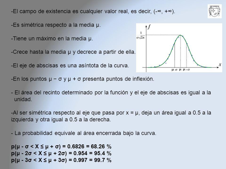 El campo de existencia es cualquier valor real, es decir, (-∞, +∞).