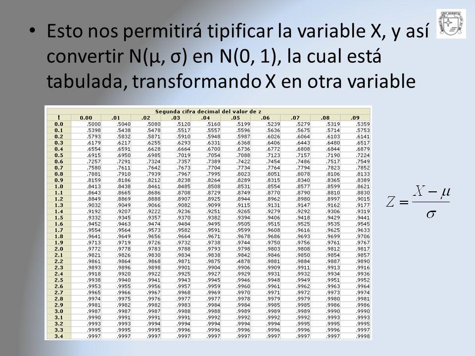 Esto nos permitirá tipificar la variable X, y así convertir N(μ, σ) en N(0, 1), la cual está tabulada, transformando X en otra variable