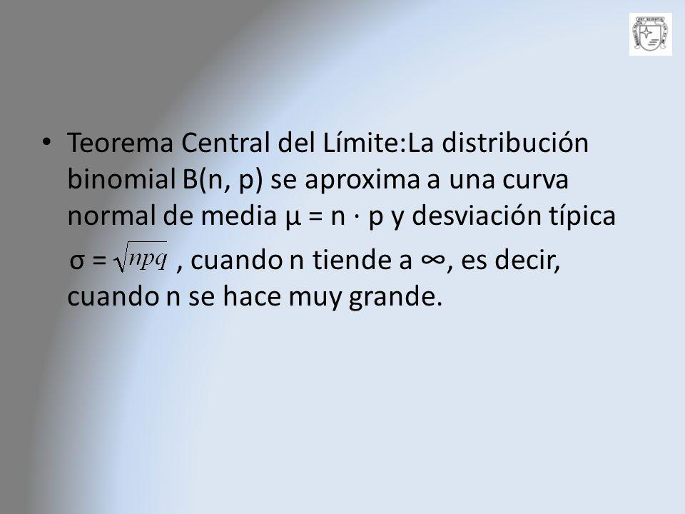 Teorema Central del Límite:La distribución binomial B(n, p) se aproxima a una curva normal de media μ = n · p y desviación típica