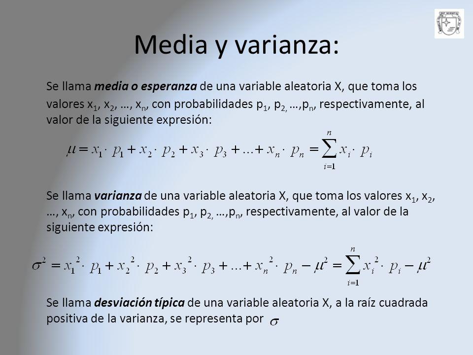 Media y varianza: