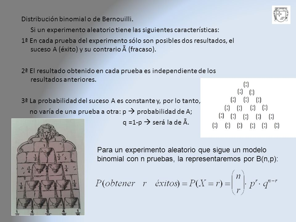 Distribución binomial o de Bernouilli
