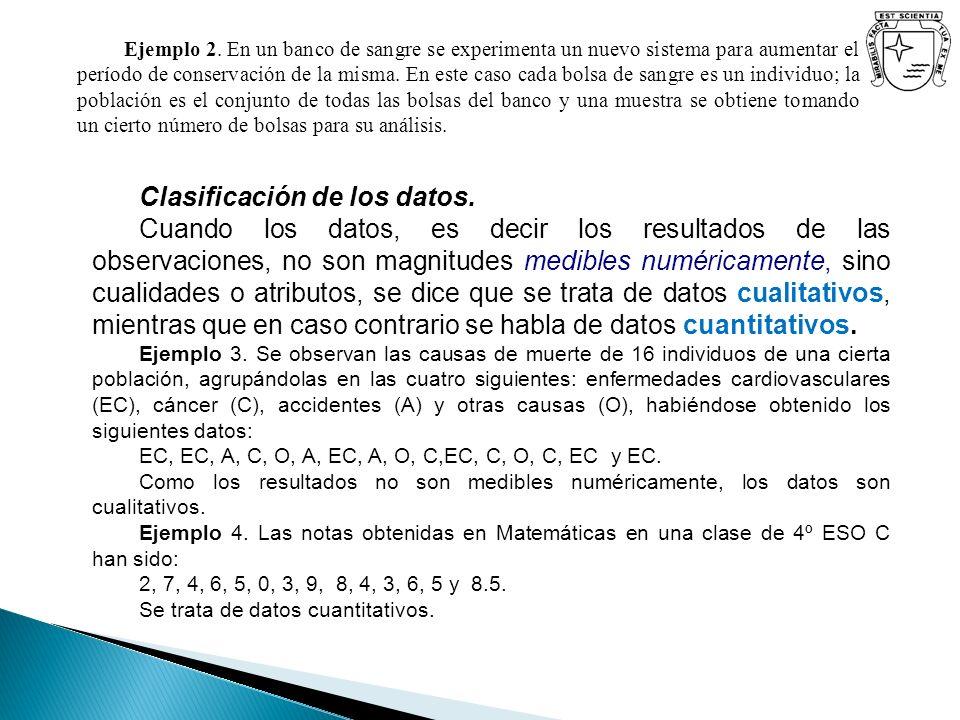 Clasificación de los datos.