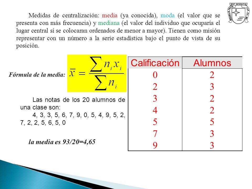 Calificación Alumnos 2 3 4 5 7 9 la media es 93/20=4,65