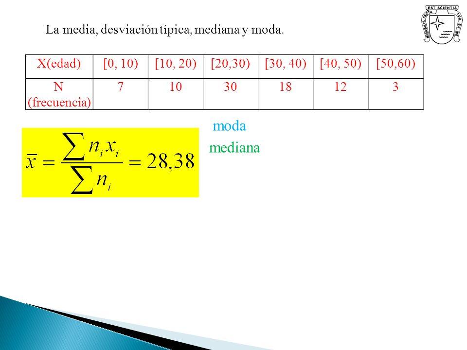 moda mediana La media, desviación típica, mediana y moda. X(edad)