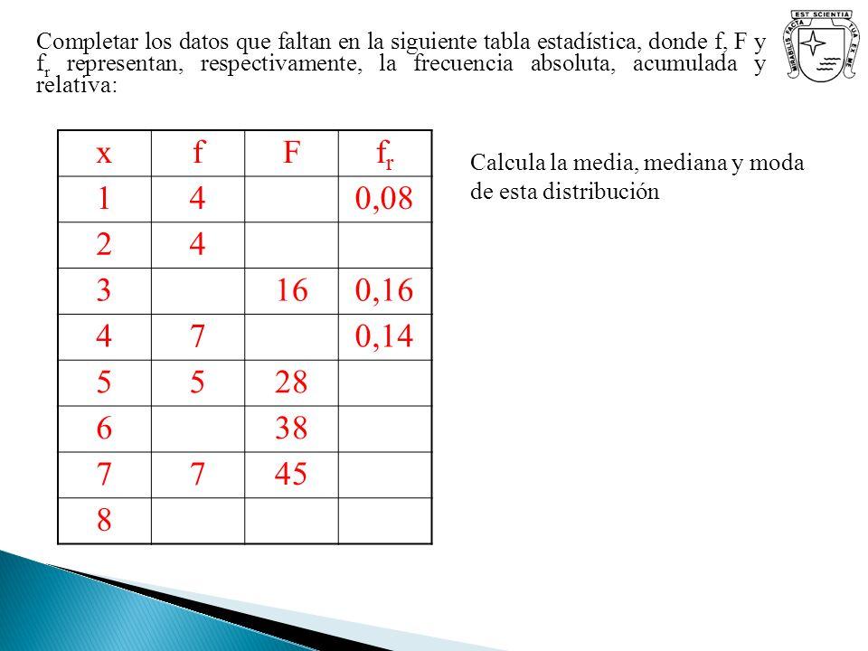 Completar los datos que faltan en la siguiente tabla estadística, donde f, F y fr representan, respectivamente, la frecuencia absoluta, acumulada y relativa: