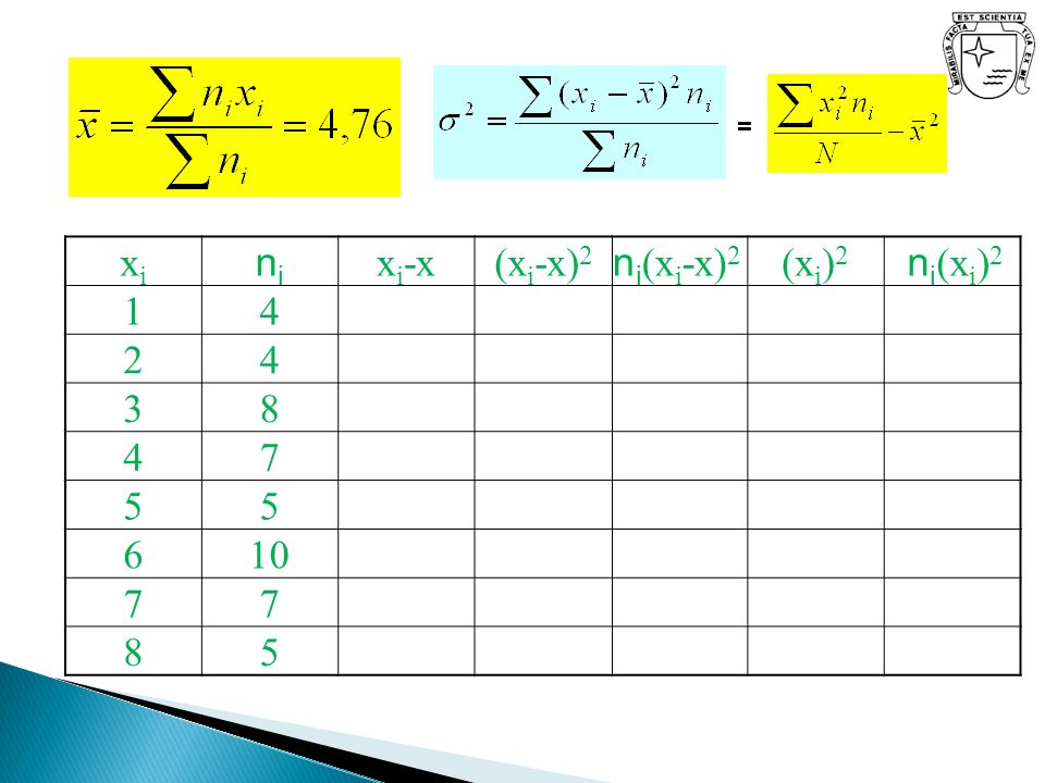 = xi ni xi-x (xi-x)2 ni(xi-x)2 (xi)2 ni(xi)2 1 4 2 3 8 7 5 6 10